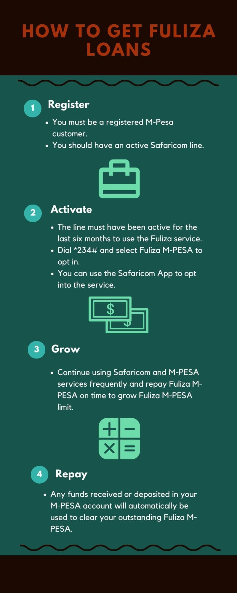 How to get Fuliza loans