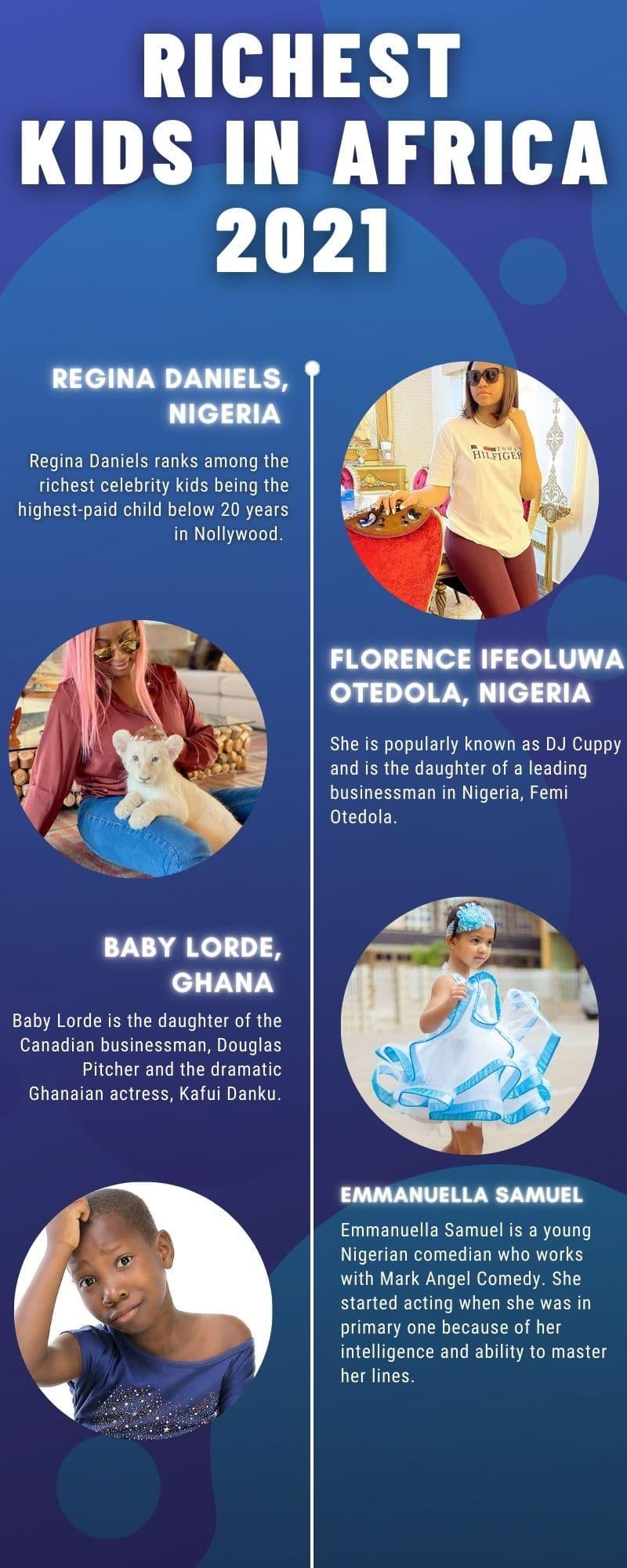 richest kids in Africa 2021