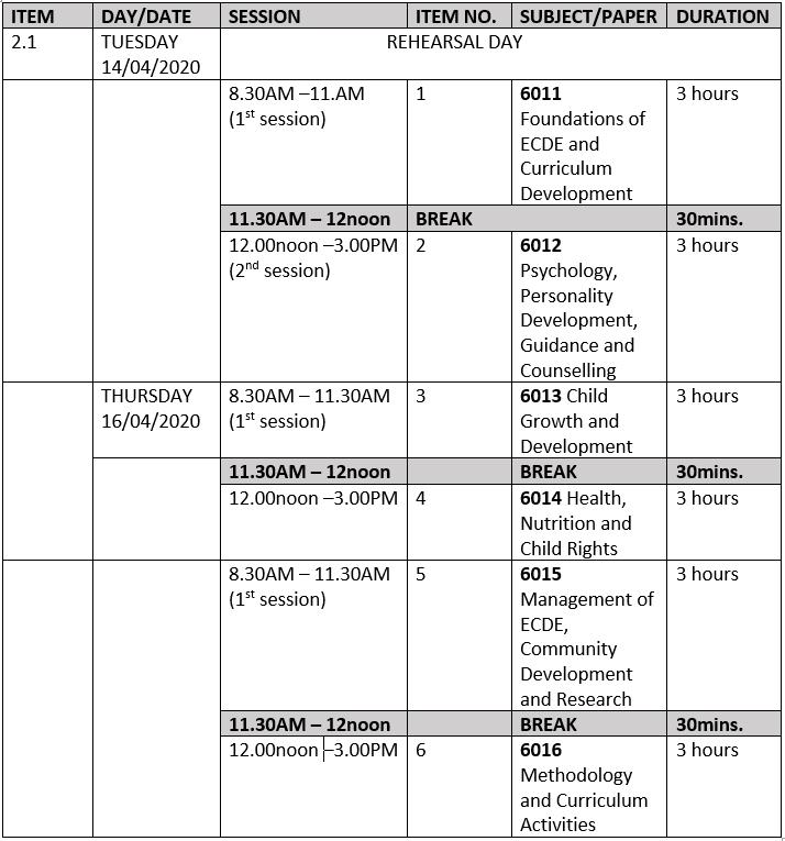 KNEC ECDE diploma timetable