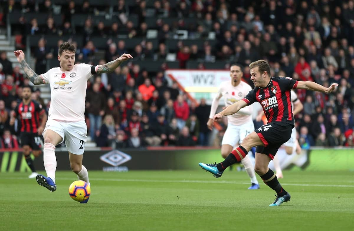 Manchester United beat Bournemouth 2-1 in Premier League tie