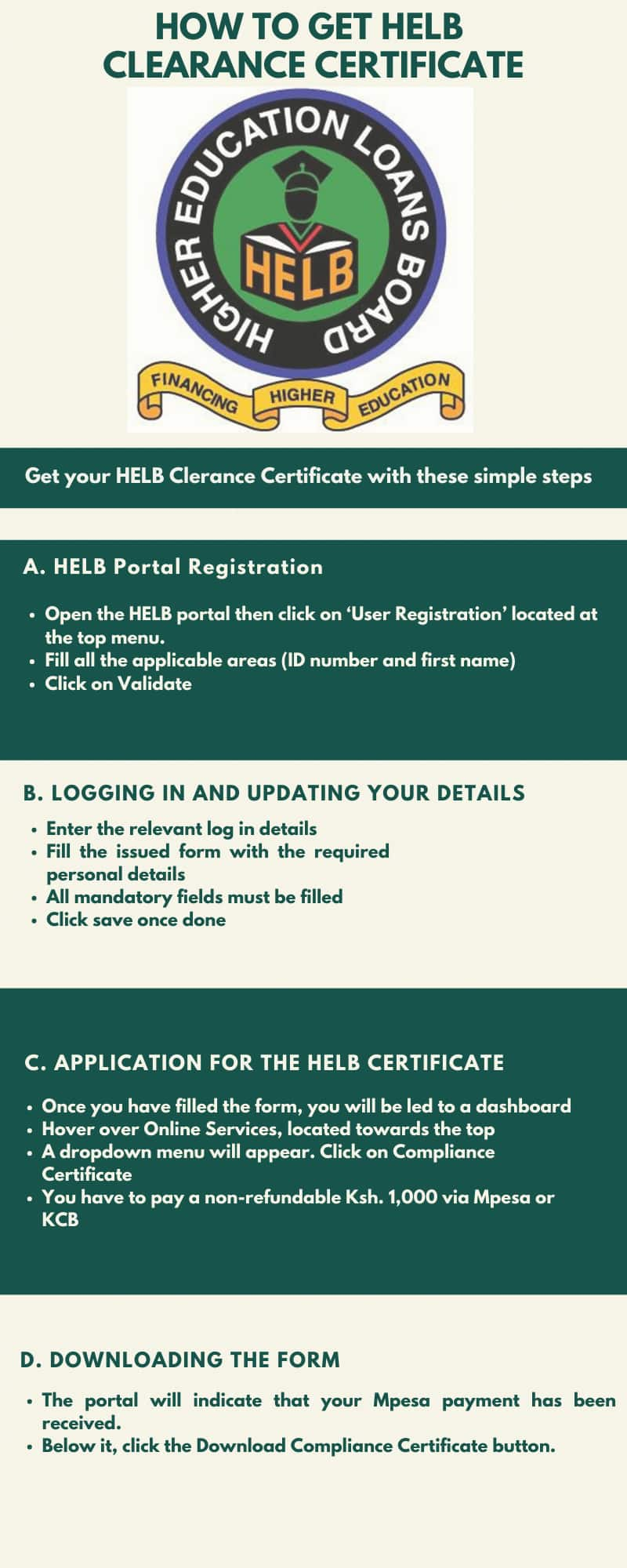 HELB clearance certificate