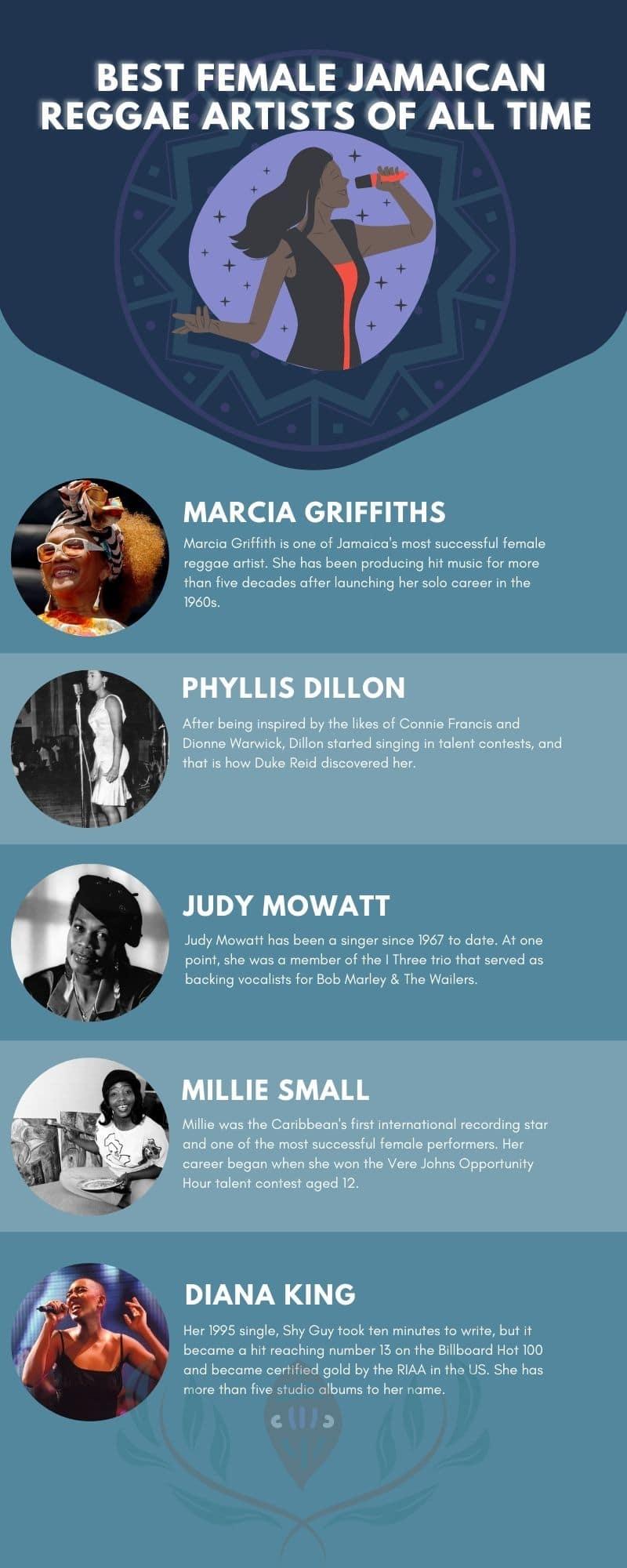 best female Jamaican Reggae artists