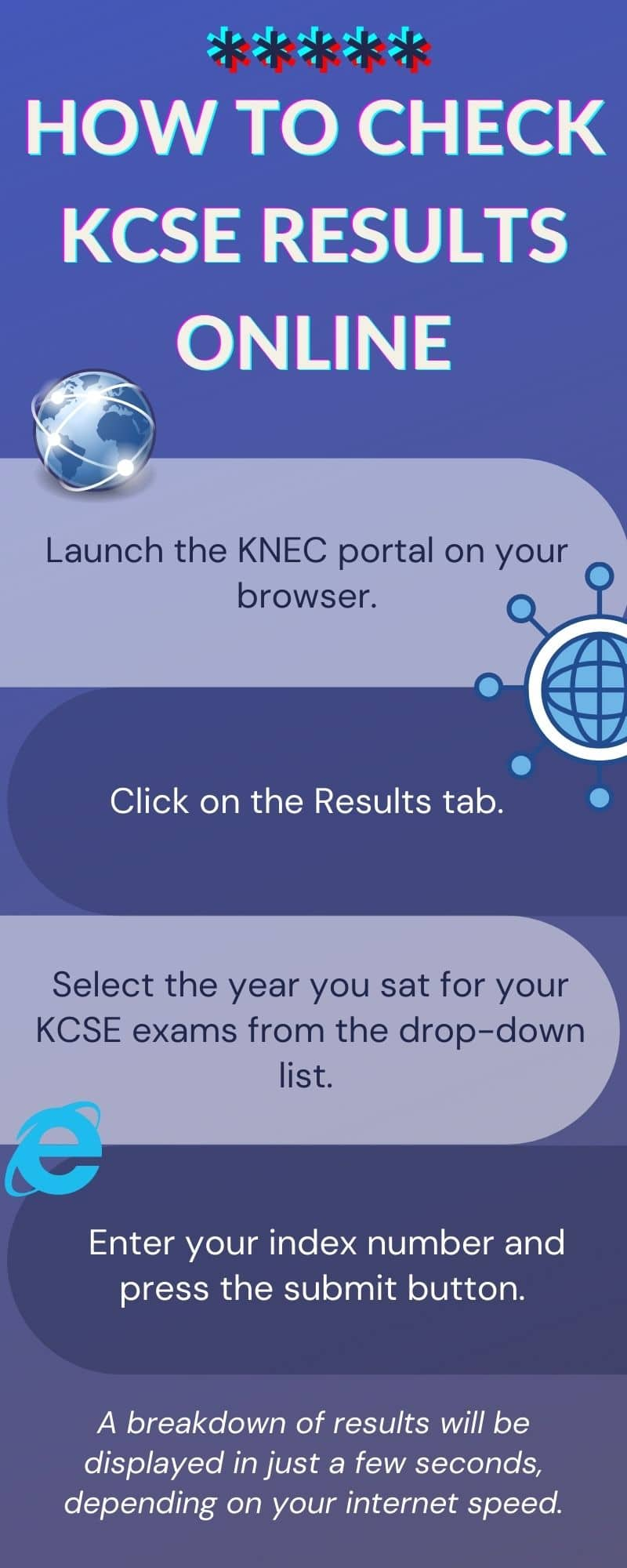 How to check KCSE results online and vis SMS