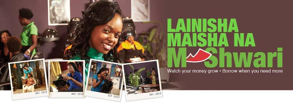 M-Shwari loan defaulters consequences