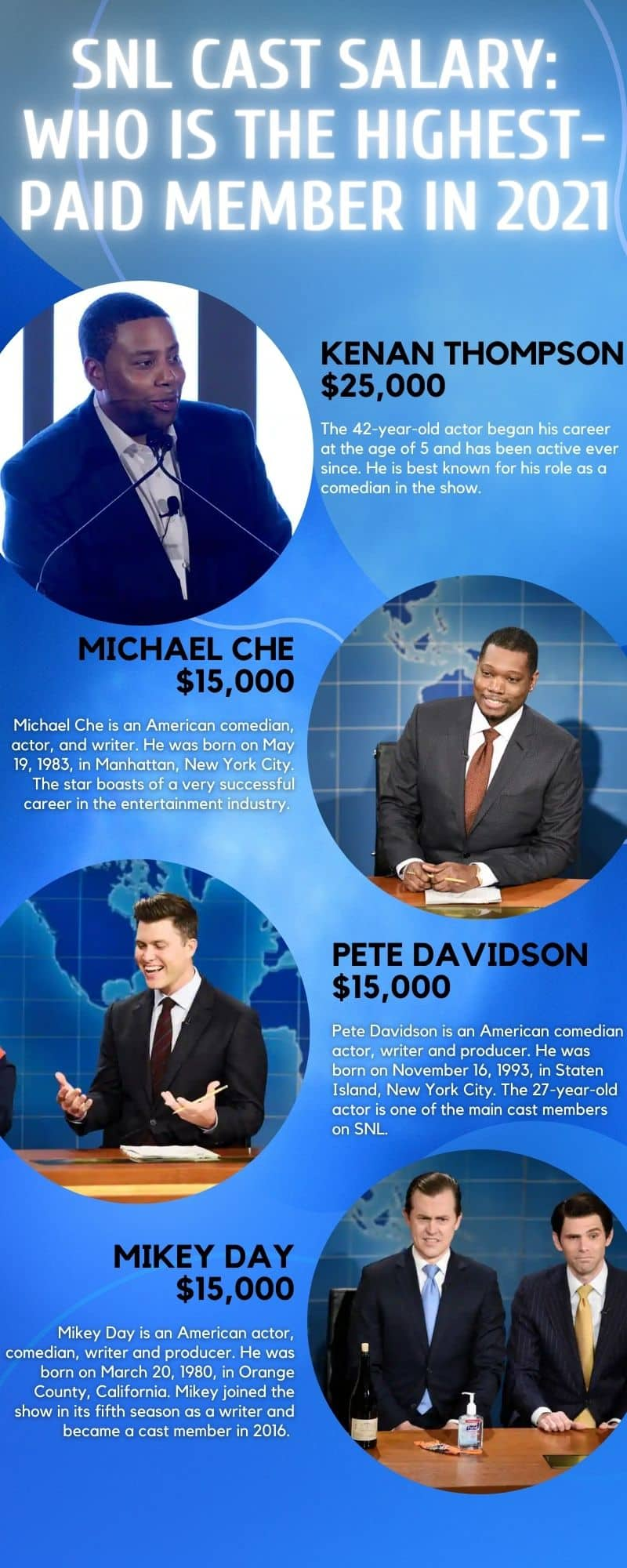 SNL cast salary