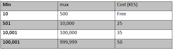 pesalink charges