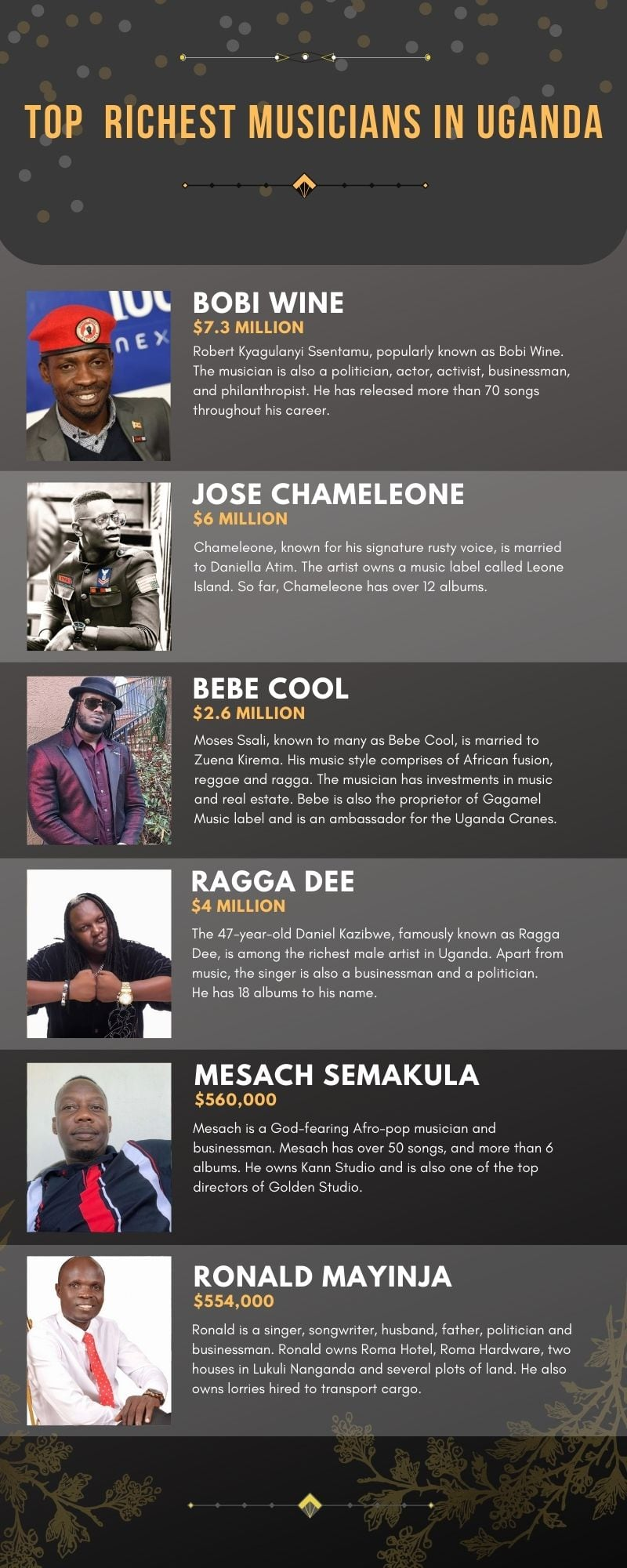 richest musicians in Uganda and their net worth in 2020