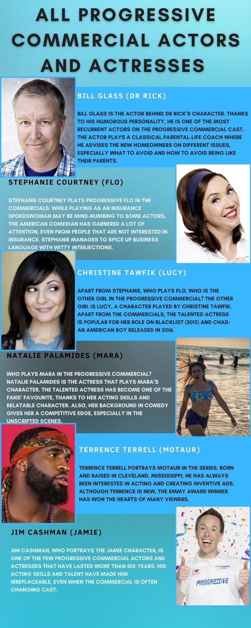 All Progressive commercial actors and actresses