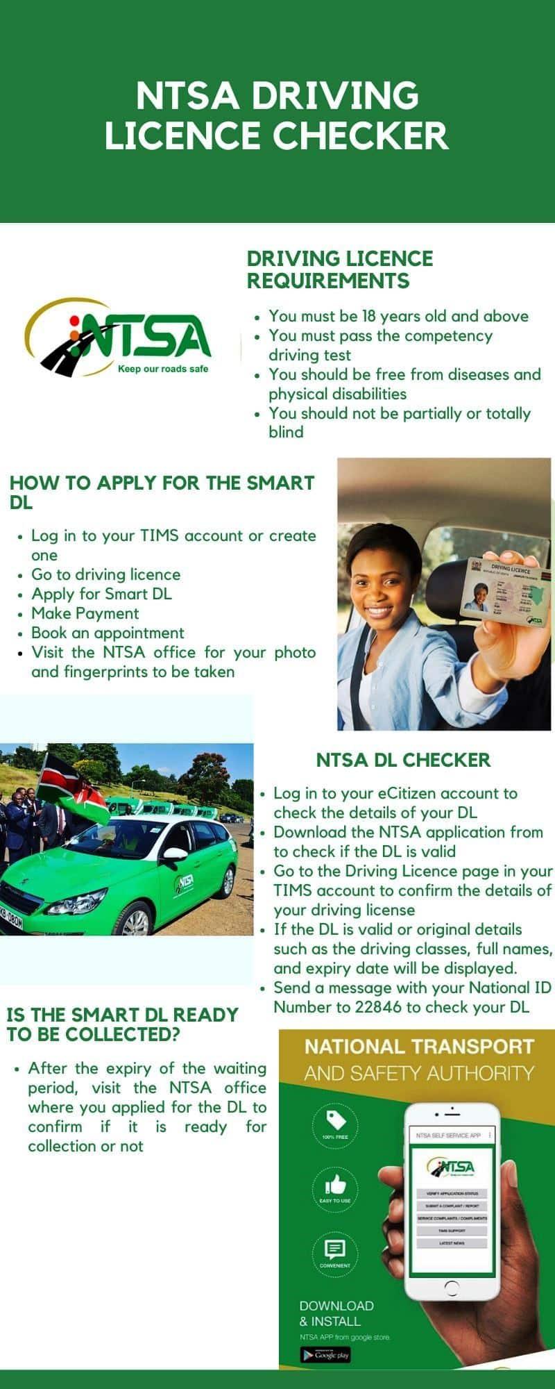 NTSA driving licence checker