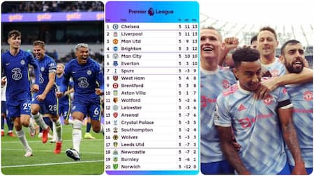 How Premier League Table Looks After Chelsea Thrashed Spurs and Man United Stunned West Ham