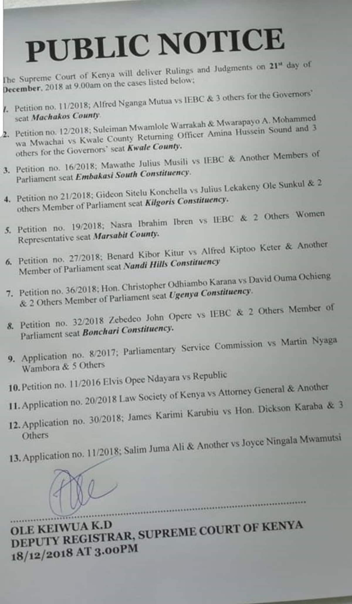 List of serving governors, MPs to know their fate on December 21 in Supreme Court judgment