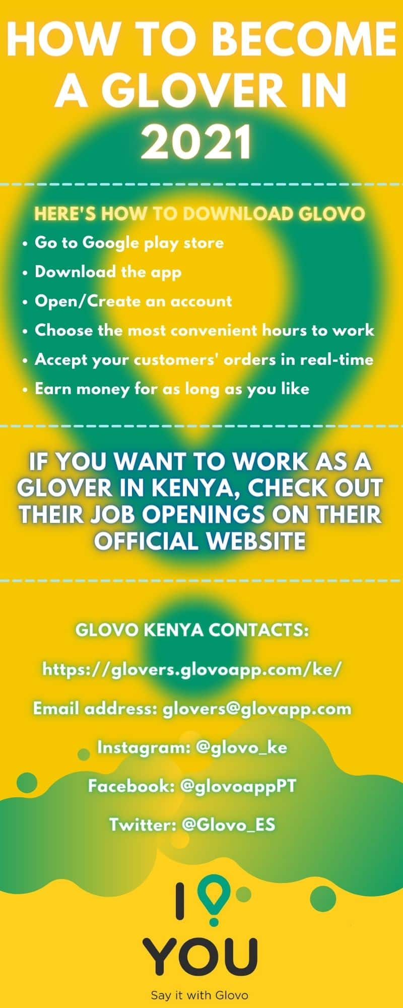 How to become a Glover