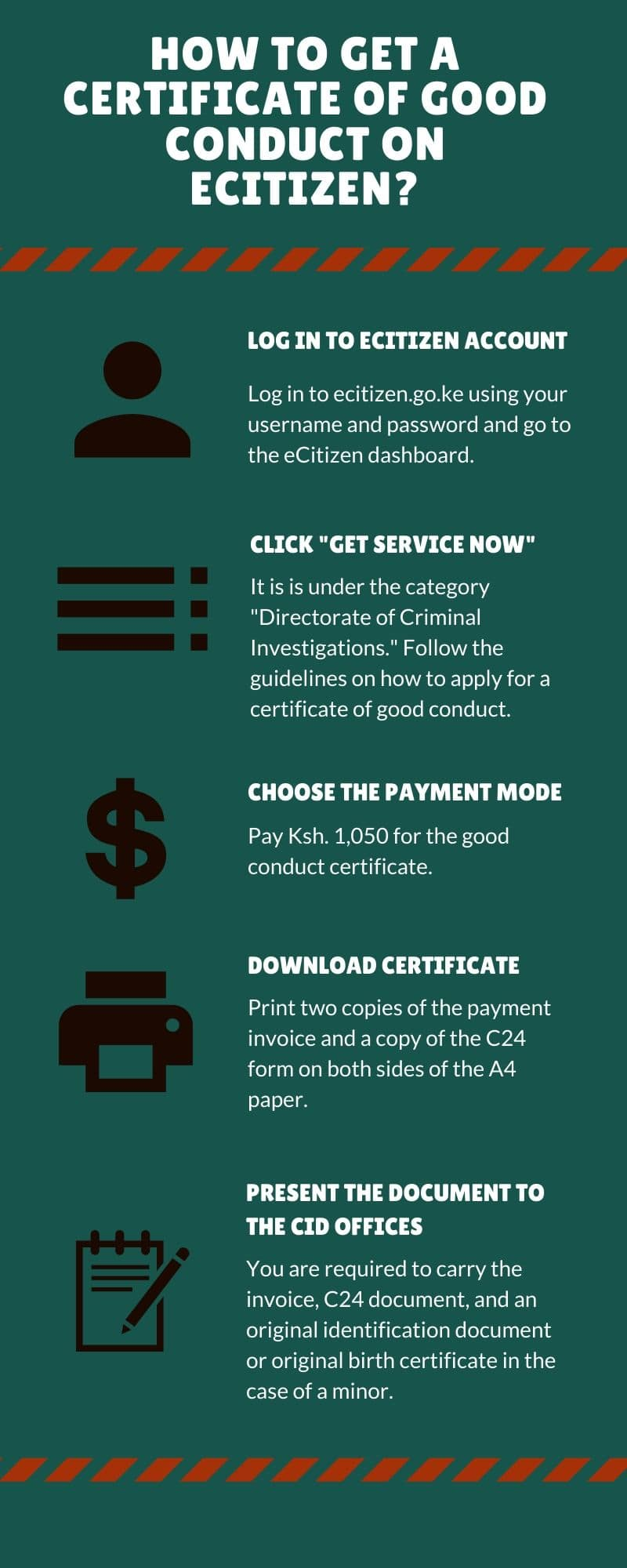 How to get a Certificate of Good Conduct on eCitizen?