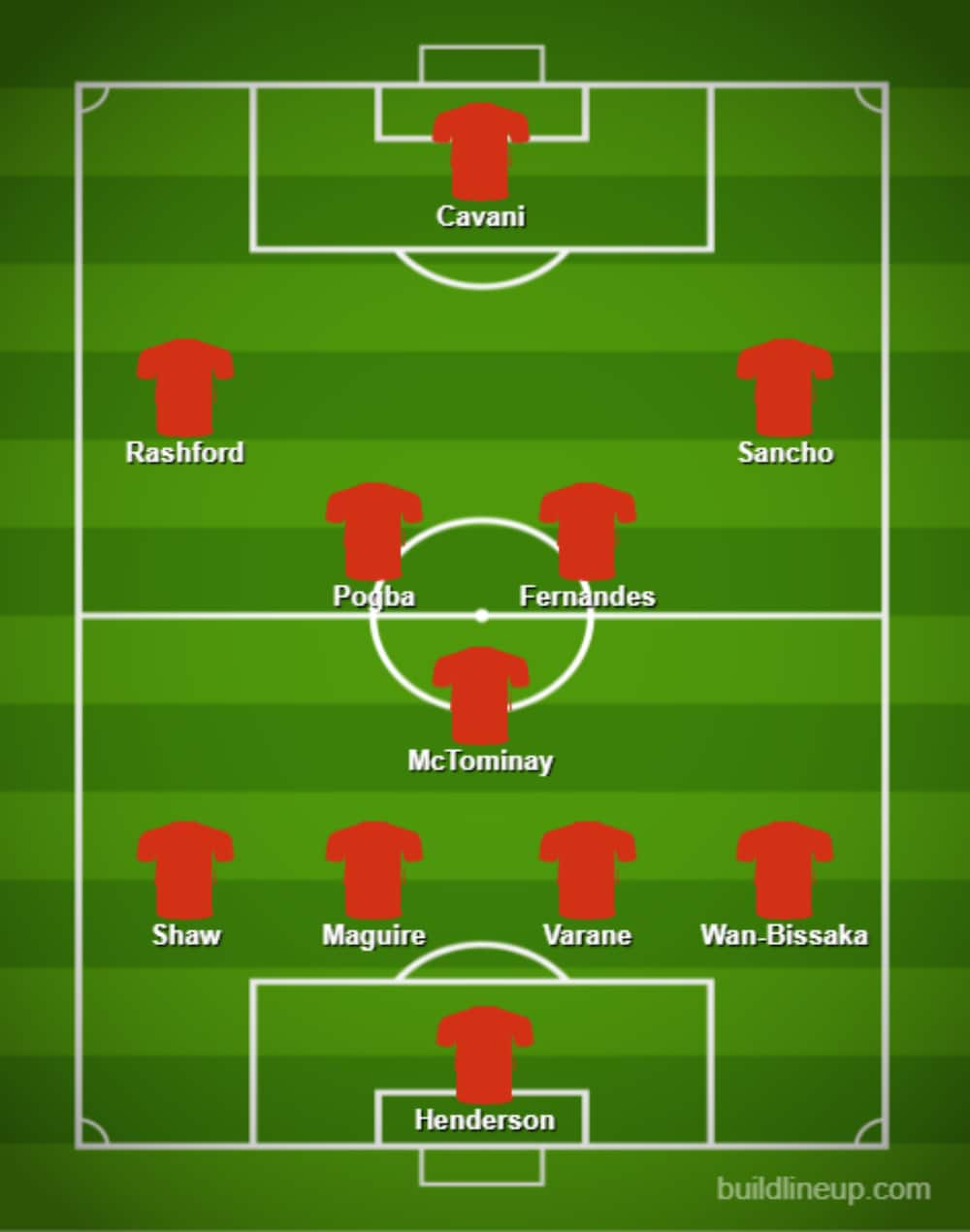 How Man United Could Line up Next Season with 2 World-Class Signings