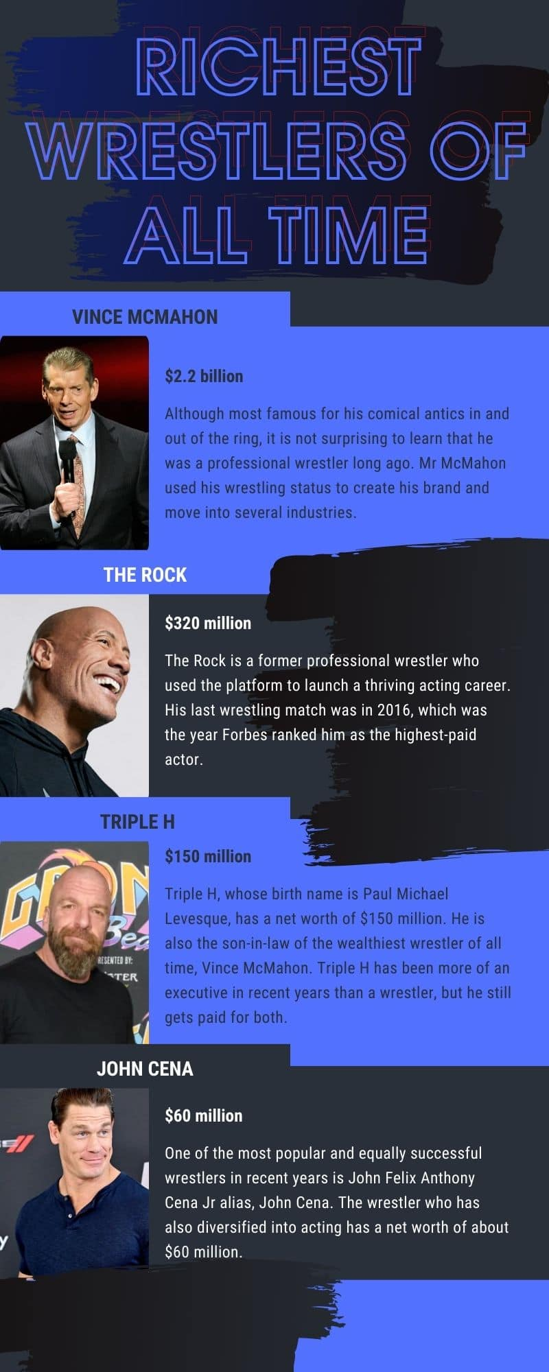 richest wrestlers of all time