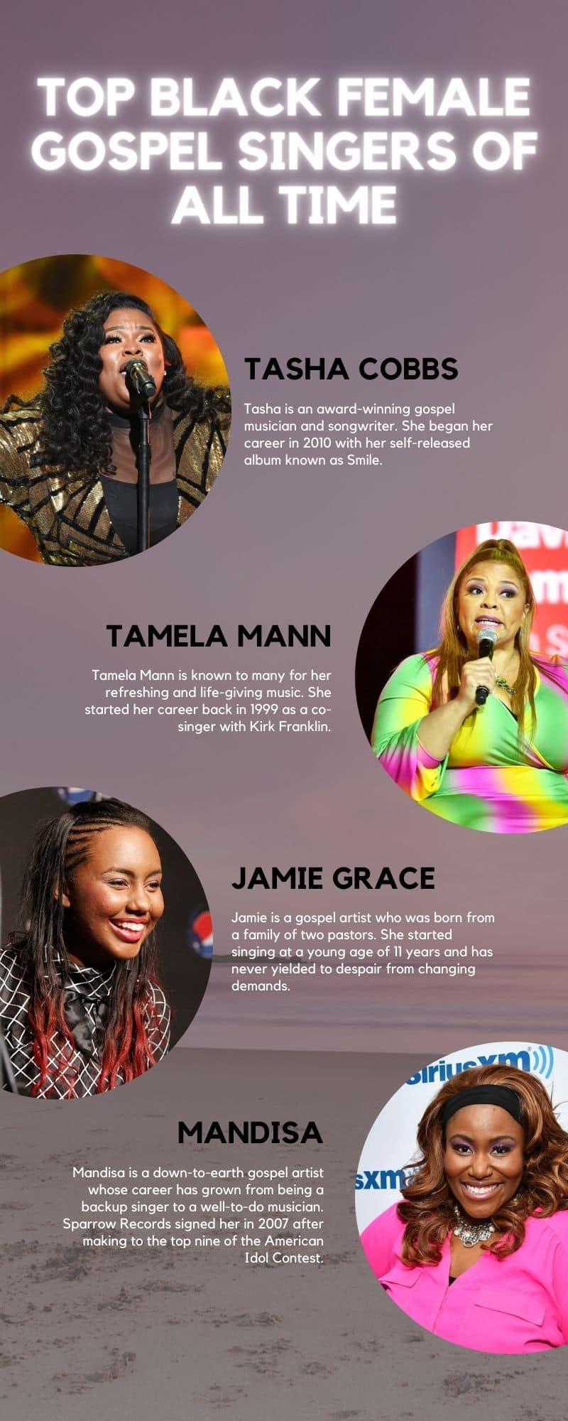 Top black female gospel singers