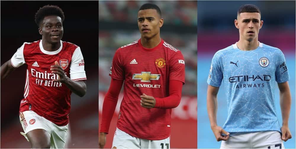 Golden Boy 2020: EPL stars Saka, Foden, Greenwood make final shortlist