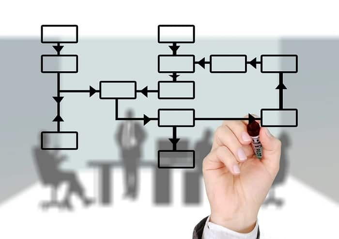 What type of organisation structure is Cancer Research UK?