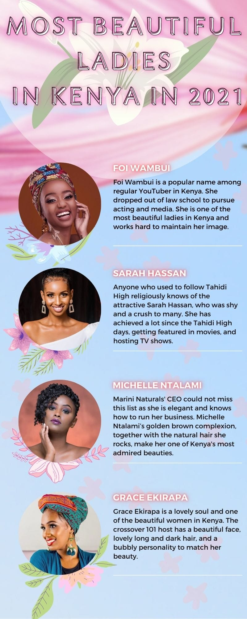 most beautiful ladies in Kenya in 2021