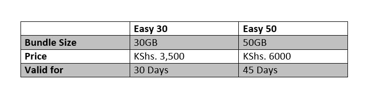 Safaricom business fibre