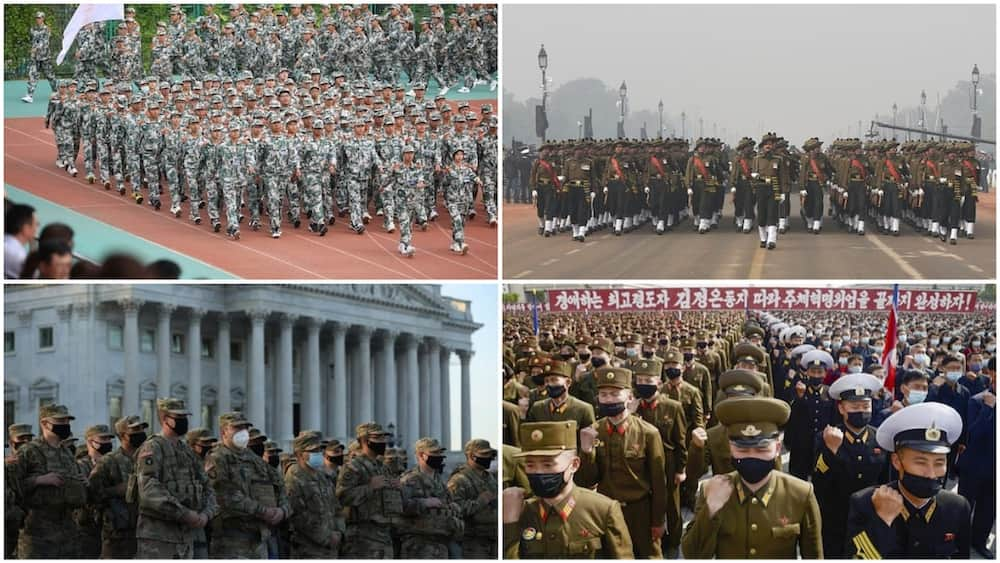 Military ranking: List of top 8 largest militaries in the world