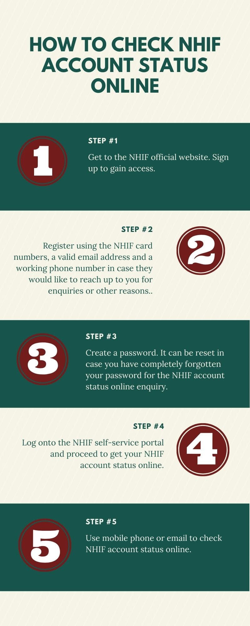 How to check NHIF account status online