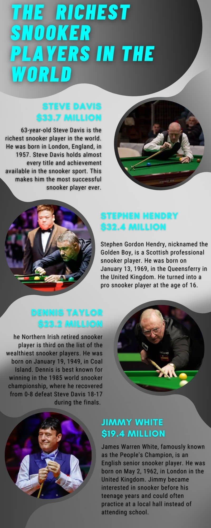 richest snooker players