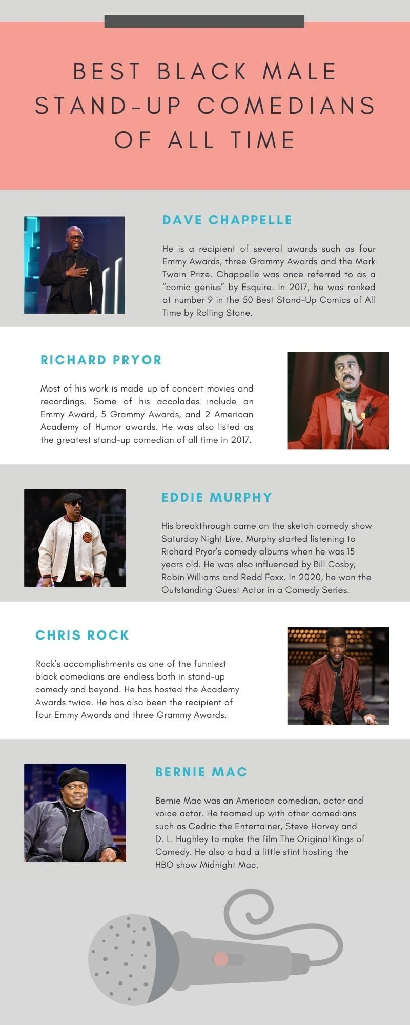 black male stand-up comedians of all time