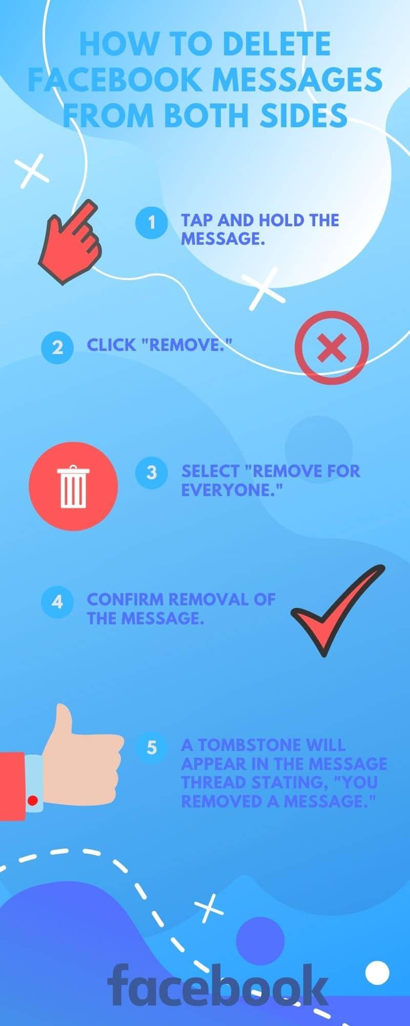 delete Facebook messages