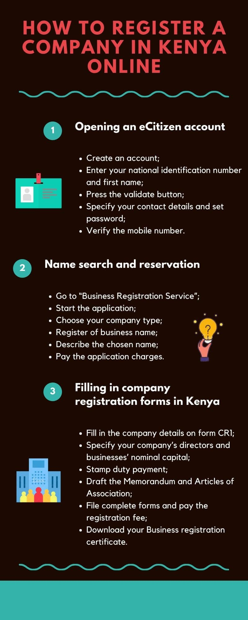 How to register a company in Kenya online