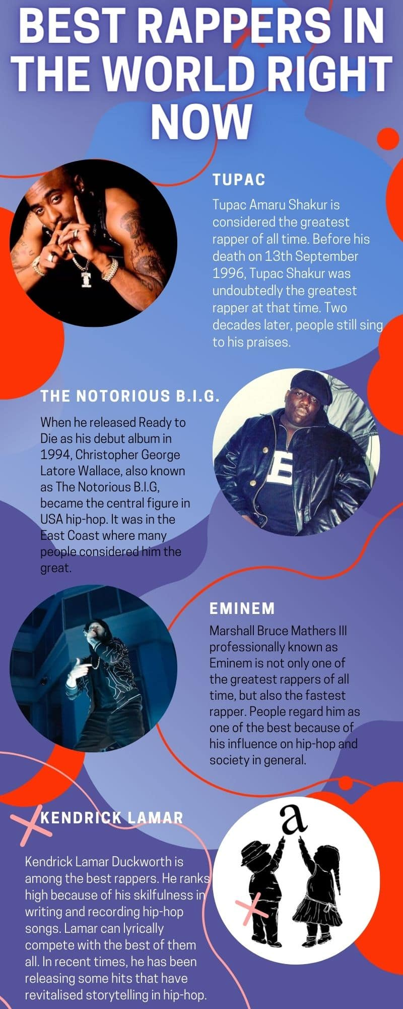 best rappers in the world