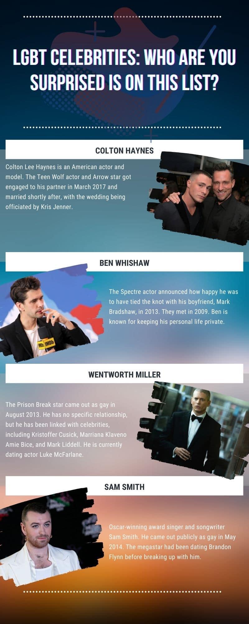 LGBT celebrities