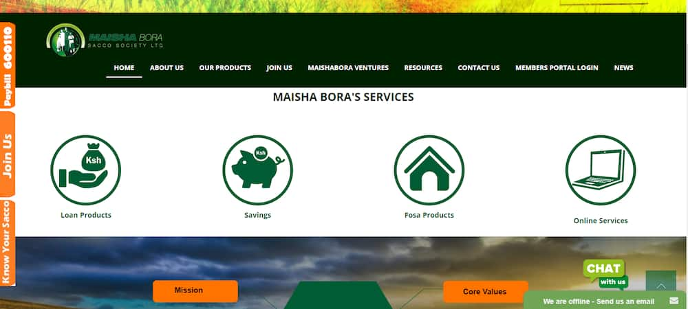 Maisha Bora Sacco loan forms