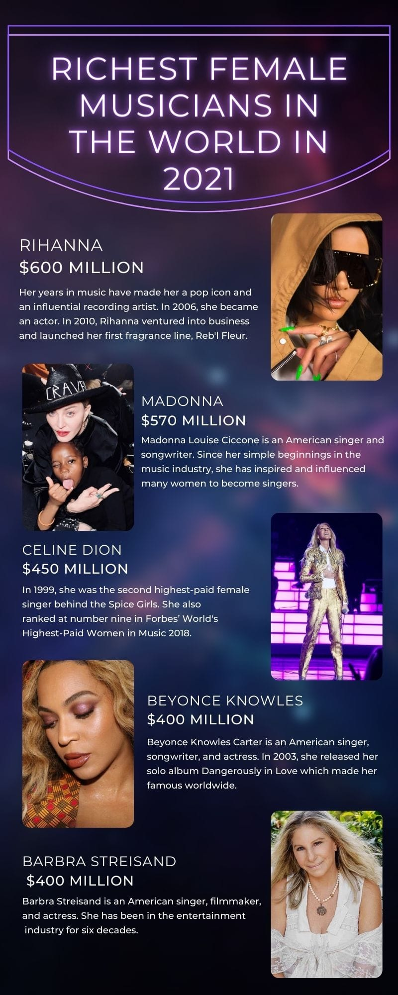 Richest female musicians in the world